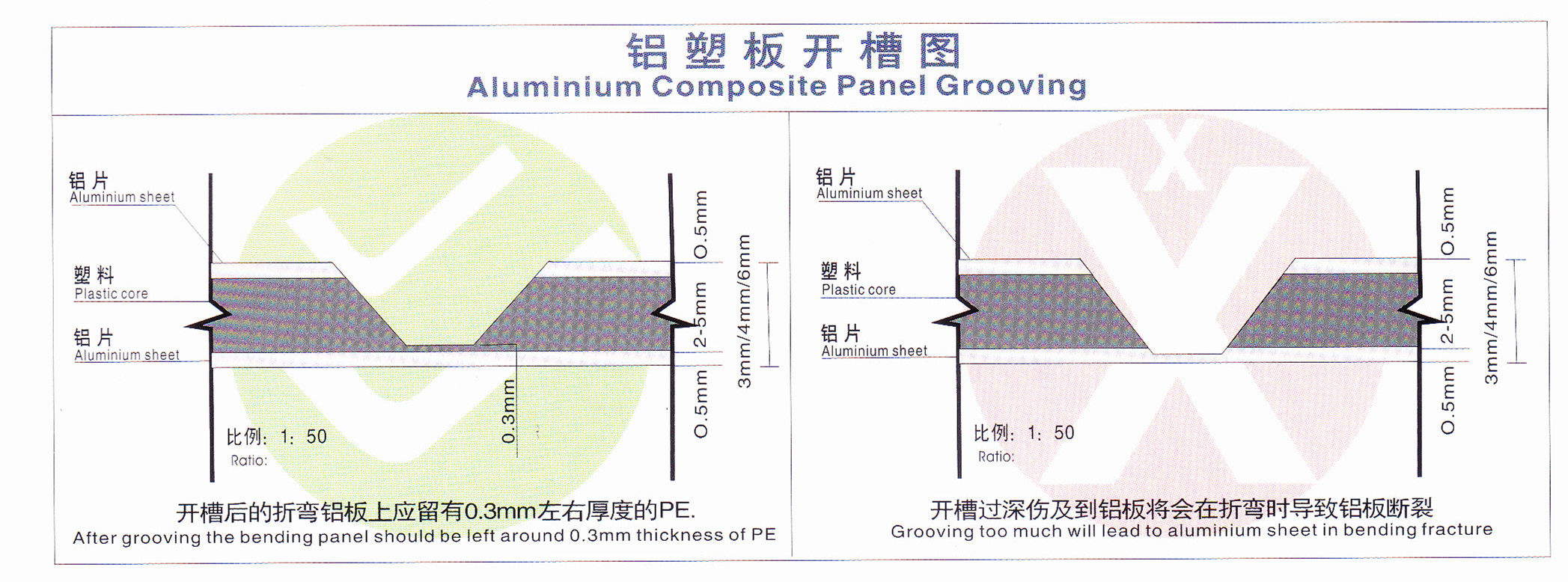 Panel compuesto de aluminio grooving.jpg
